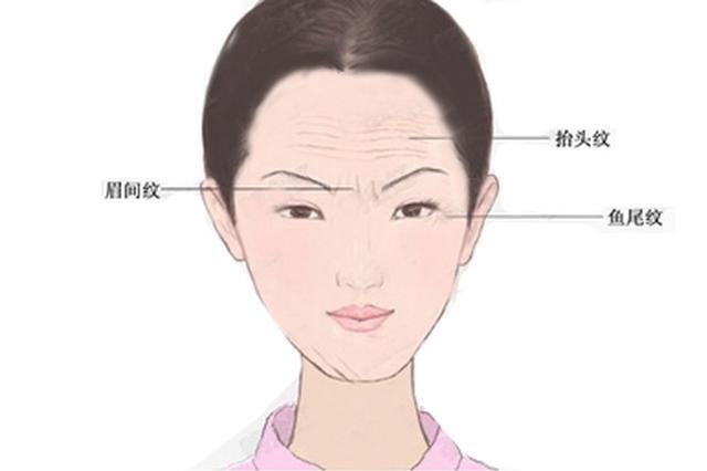 美容机构明知是假药也敢往顾客脸上扎