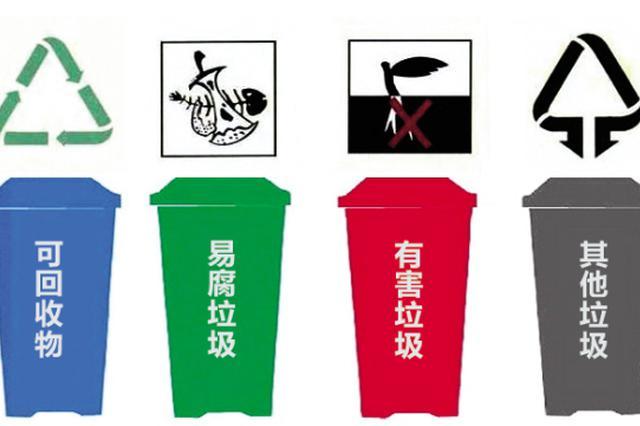 《大连市城市生活垃圾分类管理办法》5月1日起施行