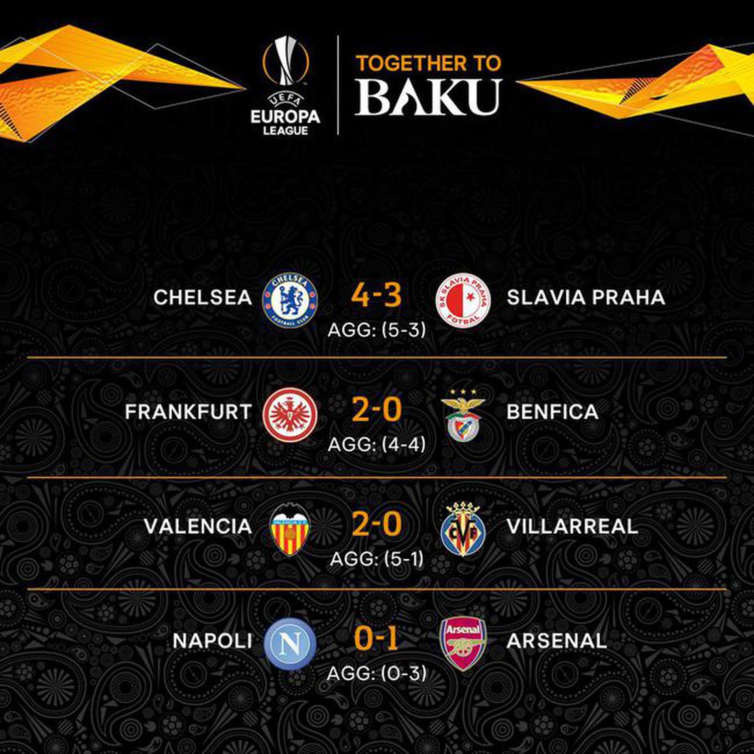 欧联杯四强对阵:切尔西VS法兰克福 阿森纳战瓦伦