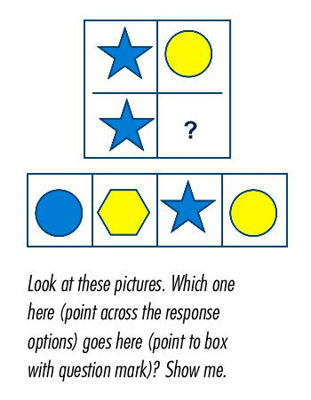5. 视觉标记
