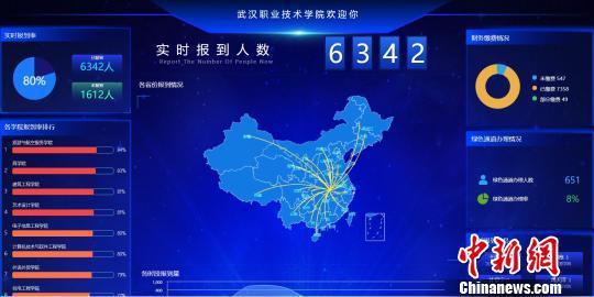 图为迎新系统。武汉职业技术学院供图