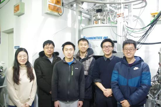 参与该工作的课题组成员(从左到右:单雨薇、吴施伟、易扬帆、黄迪、孙泽元、吴双)