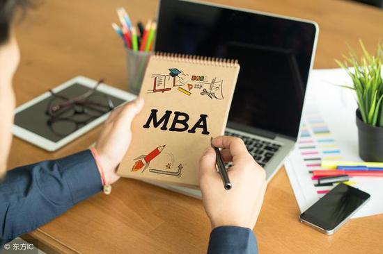 如何利用MBA实现收入翻倍