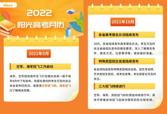 2022高考月历