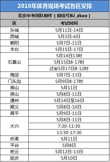 3、<a href=http://www.555edu.cn/ZhongKao/ target=_blank class=infotextkey>中考</a>招生简章发布