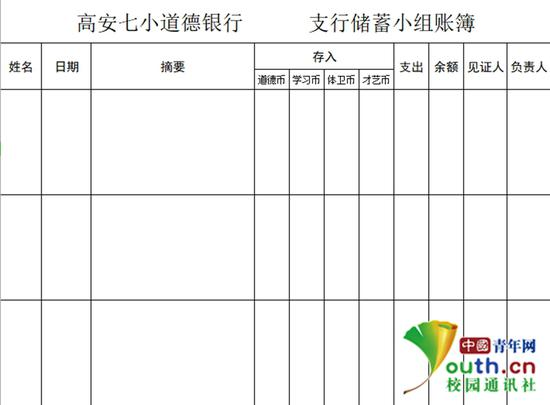 """图为""""道德银行""""储蓄账簿 中国青年网通讯员 左雯 供图"""