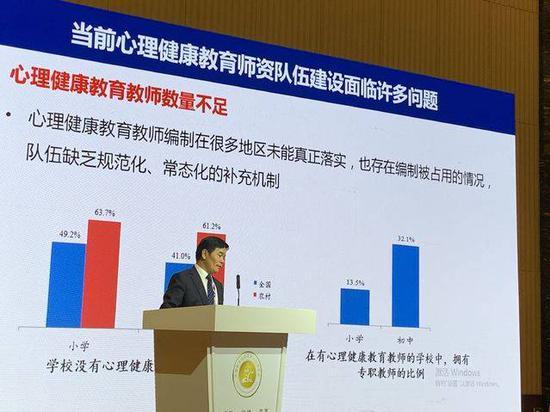 北师大校长董奇:中小学心理健康教育亟需关注