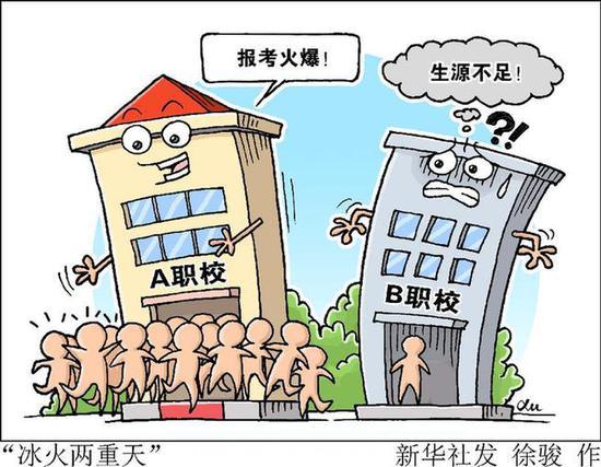 职业<a href=http://www.555edu.com/baokao/tianbaozhiyuan/ target=_blank class=infotextkey>院校</a>冰火两重天:有的招生火爆有的处境艰难