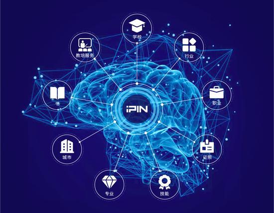 """""""完美志愿""""背后的iPIN 要对标美团做深""""AI+成长"""""""