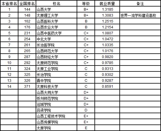 2019中国高校排行_2019中国大学排名1200强公布,浙江大学第5,武汉大学第