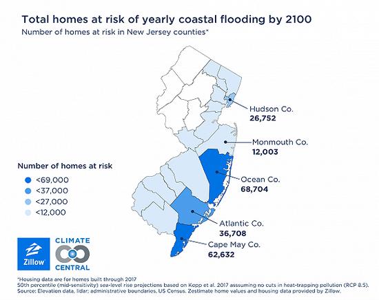 2100年新泽西州可能遭遇洪灾的房屋总数