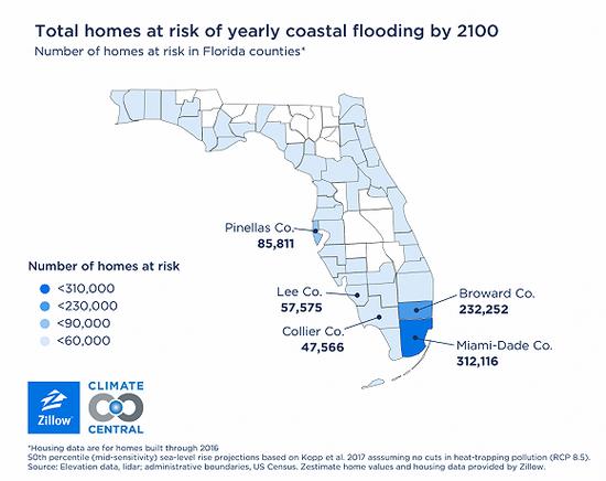 2100年佛罗里达州可能遭遇洪灾的房屋总数