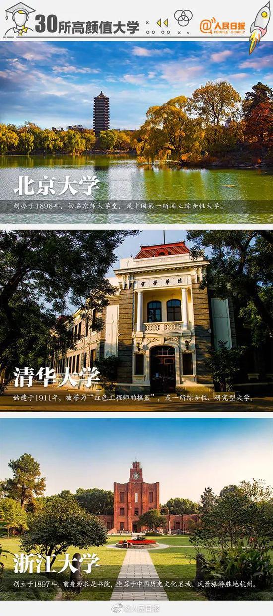 中国30所高颜值大学 有你想上的吗?(图)