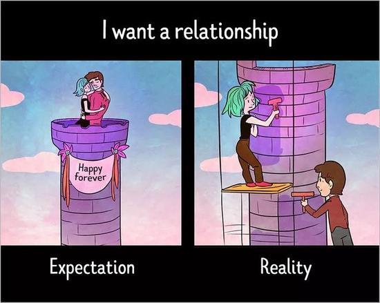 我想要谈恋爱