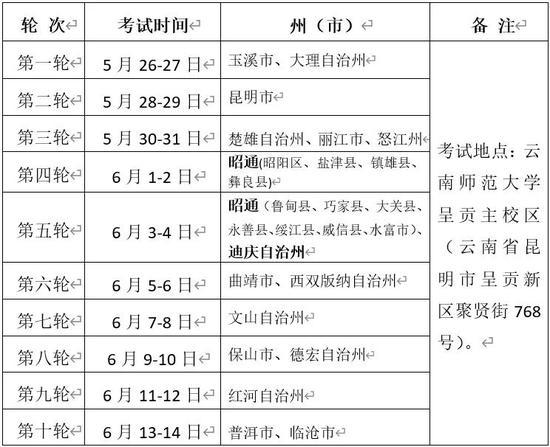 云南2020高考体育类专业统考时间及地点安排