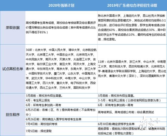 http://www.weixinrensheng.com/jiaoyu/1502828.html