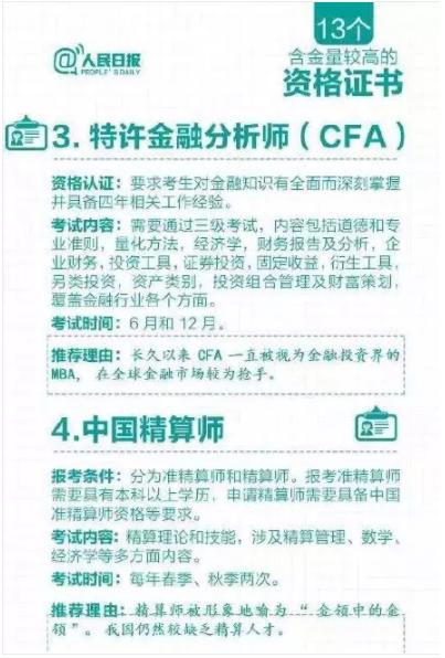 2017年2月,人民日报推出55项含金量超高的职业资格考试,CFA位列其中。