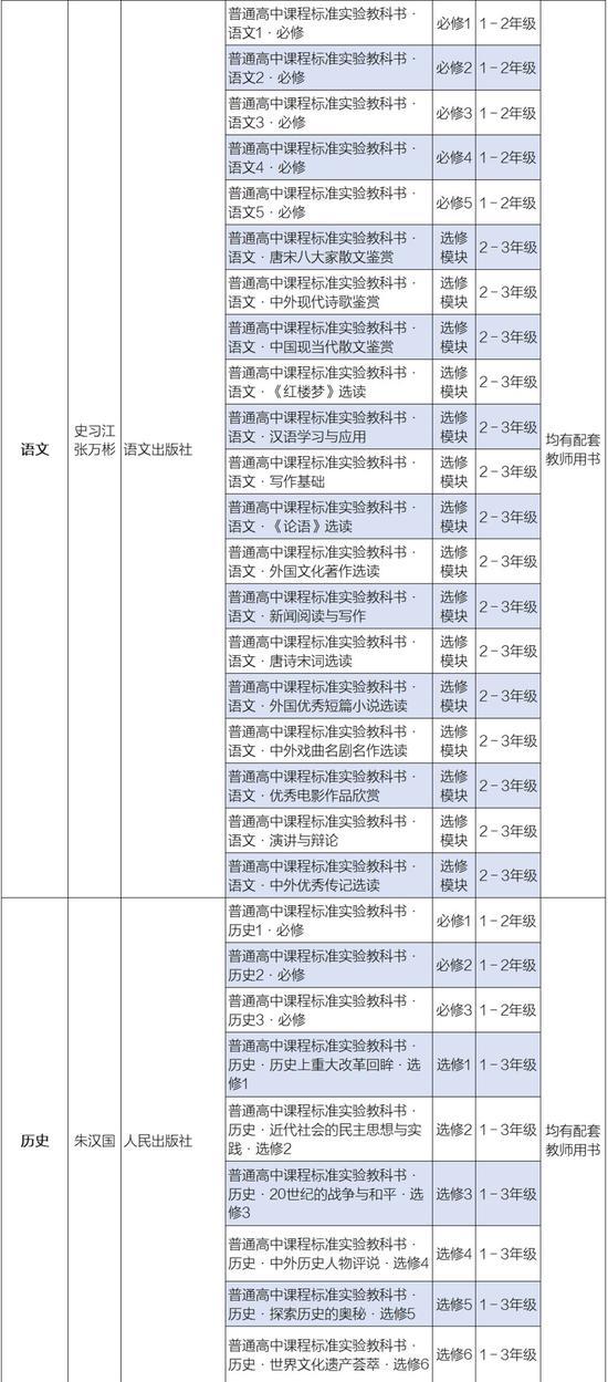 教育部公布2019高中思政、语文和历史教学用书目录