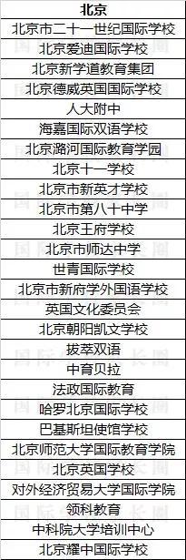 北京部分AS&A-Level学校名单国际学校家长圈整理制作