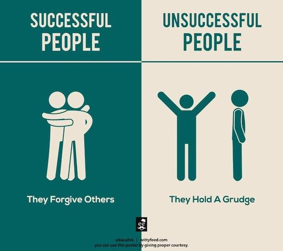 Successful people: They forgive others.成功者心怀宽恕。