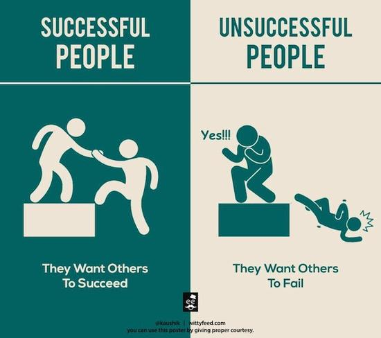 Successful people: They want others to succeed.成功者希望别人能够成功。