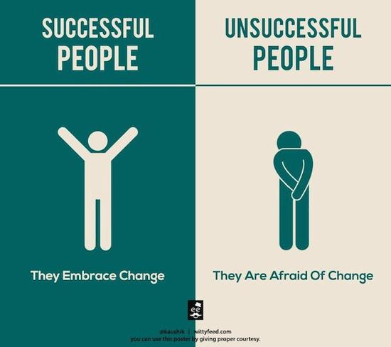 Successful people: They embrace change.成功者拥抱变化。