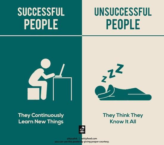 Successful people: They continually learn new things.