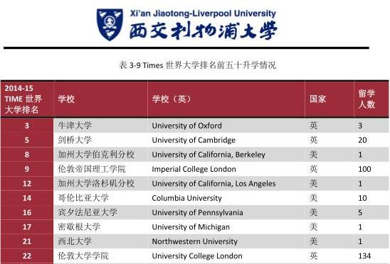 盘点中国最牛的十所非211高校