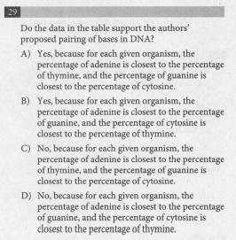 新SAT阅读图表题背后的定量分析能力