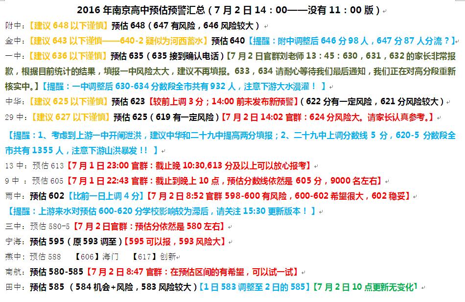 2016年南京中考录取分数线预测
