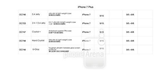 八九不离十 一大波iPhone 7传闻要成真第4张图