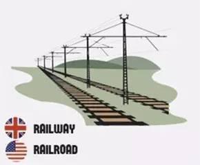British-railway