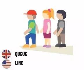 British-queue