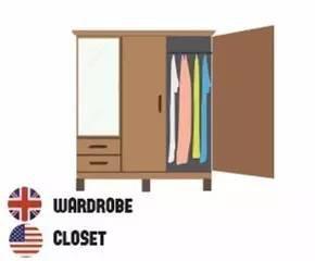 British-wardrobe