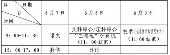 其中,外语听力测试安排在外语笔试考试开始前进行。