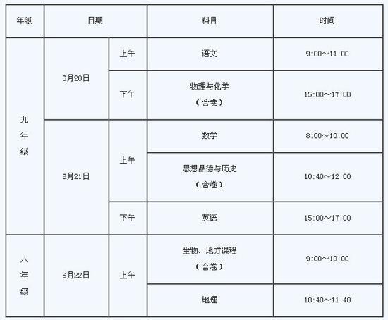2017湖北咸宁中考考试时候:6月20日(责编保举:高测验题jxfudao.com)