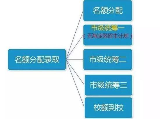 必威体育官网登录 7