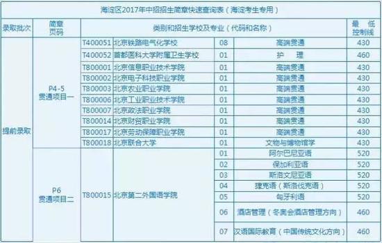 必威体育官网登录 10