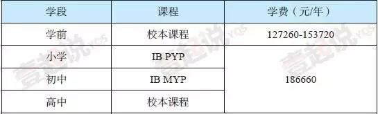 上海虹桥国际外籍人员子女学校