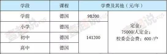上海虹桥德国外籍人员子女学校