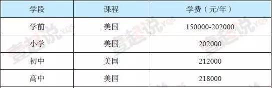 上海协和国际外籍人员子女学校