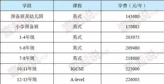 上海不列颠英国外籍人员子女学校