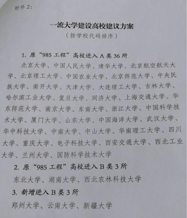 """新疆大学等42所高校列入""""双一流""""建设 月底公布"""