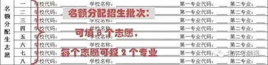 北京中考招生志愿填报样表名额分配录取部分