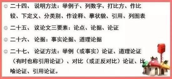 """中考语文全班110+端烂魅这解题""""三十六计""""(责编保举:数学教案jxfudao.com/xuesheng)"""