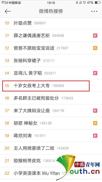 话题在微博热搜榜排名第15位。