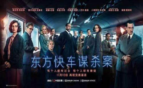 《东方快车谋杀案》热映 成为侦探的英语必备词汇