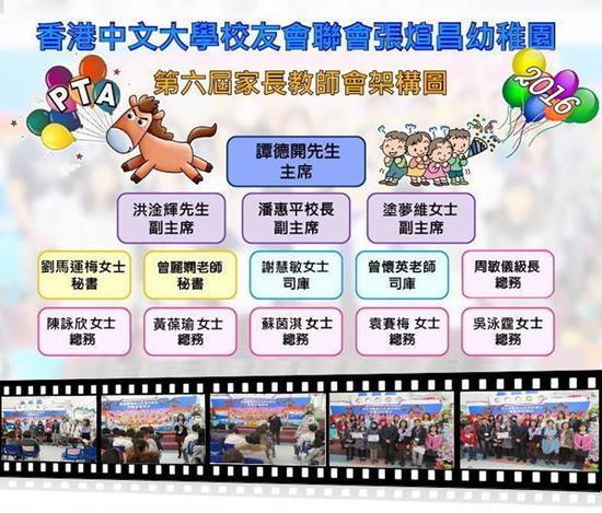 香港中文大学校友会联会张煊昌幼稚园的家教会架构图。图片来源于该幼稚园网站