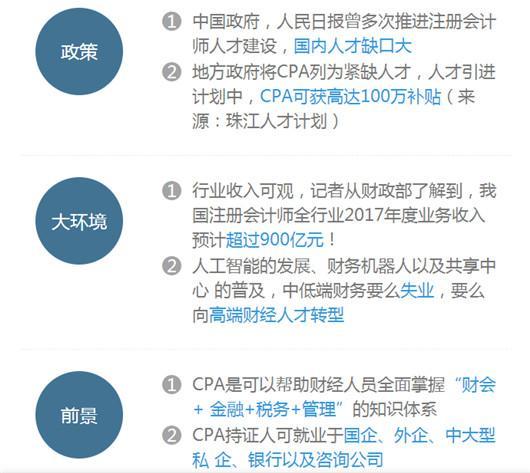 http://www.weixinrensheng.com/zhichang/600390.html