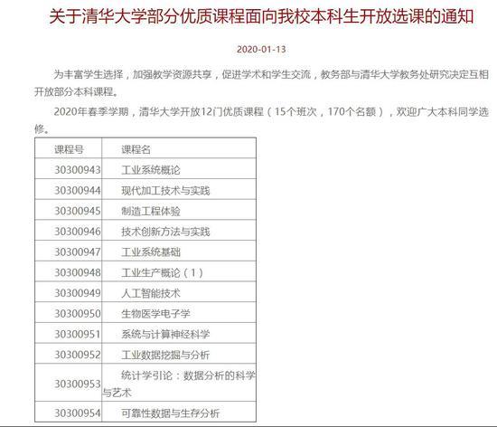图片来源:北京大学教务部